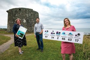Fingal climate change risk assessment launched